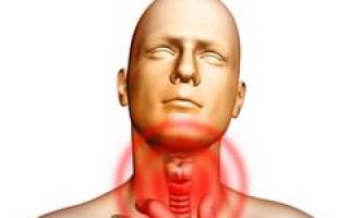 Болит горло после рвоты, больно глотать что делать, чем лечить
