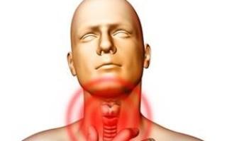 Как будто что-то мешает в горле, но не болит как лечить