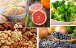 Витамин В8 – роль в организме, показания к применению
