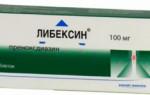 Инструкция по применению таблеток Либексин ребёнку и взрослому