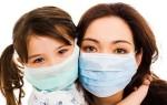 Пневмония без температуры и кашля как распознать воспаление легких