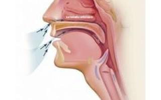 Как восстановить слизистую носа чем увлажнить носоглотку