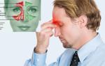 Гнойный, катаральный и полипозный этмоидит лечение