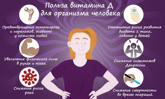 полезные свойства витаминов