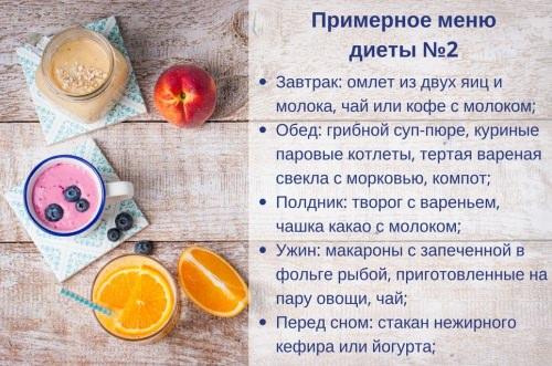меню диеты №2