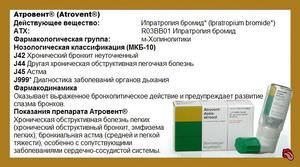Препарат Атровент - лечение астмы, ингаляции