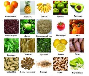 Пребиотики - это вещества, которые стимулируют рост микрофлоры кишечника и ее жизнедеятельность