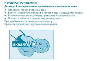 Методика промывания носика Аквалор беби