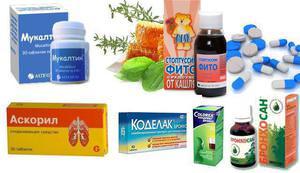 Описание взаимодействия АЦЦ с другими лекарствами