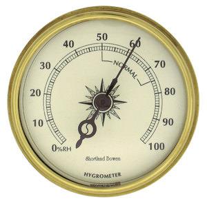 Влажность воздуха оптимальный показатель