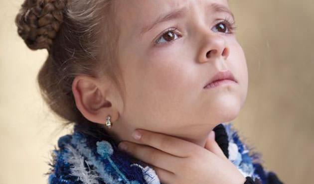 задний ринит сопровождается болью в горле